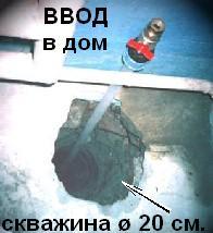 Ввод трубы в помещение через скважину Ø 20 сантиметров